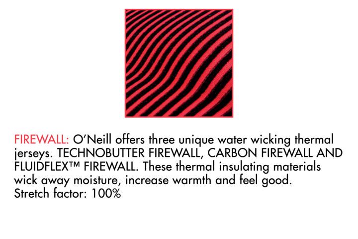 חומת אש של פנים חליפת גלישה. בד טרמי דוחה לחות ומגדיל את חום החליפה.