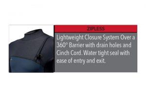 סגירה ללא רוכסן של חליפת גלישה הייפר פריק, החליפה קלה יותר עם חורי ניקוז למים שנכנסים דרך הצוואר.